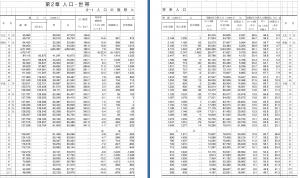 日本,人口,2016,減少